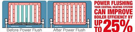 Power flushing before/after
